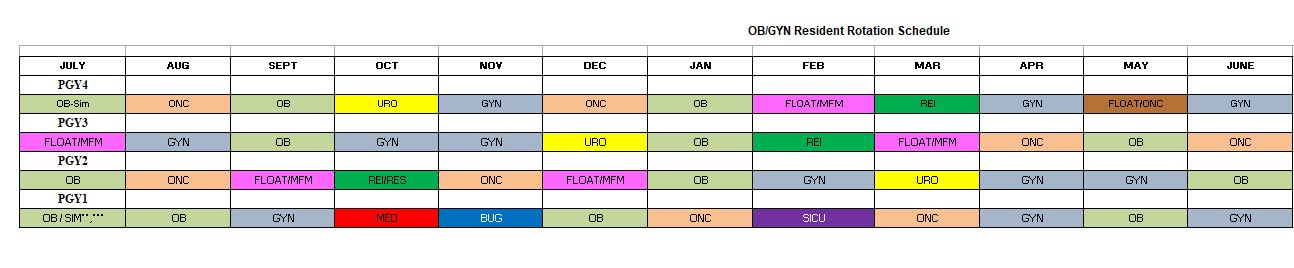 sample Resident Rotation Schedule